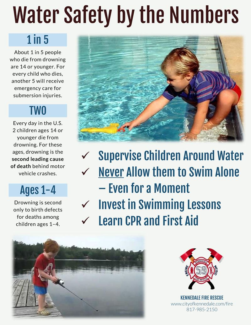 Drowning Prevention: Water Safety by the Numbers